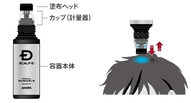 メディカルミノキ5のヘッド